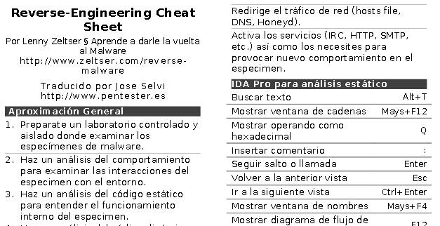 Cheat Sheet: Análisis de Malware