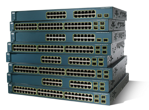 Cambiar Password de Switch CISCO