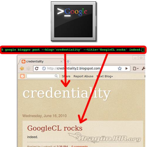 GoogleCL Google por linea de comandos