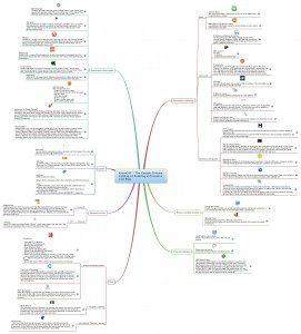 KromCAT 271x300 KromCAT convierte tu Google Chrome en una Herramienta para la Auditoria de Seguridad