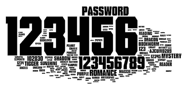 Peores passwords de todos los tiempos