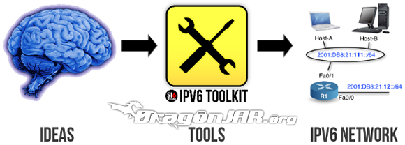 IPv6 Toolkit 1