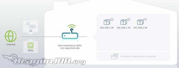 Router Movistar 0