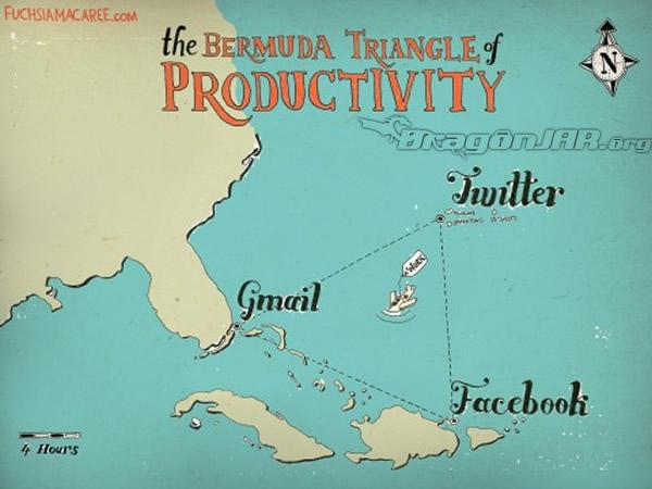 como afecta la tecnologia a la productividad-8