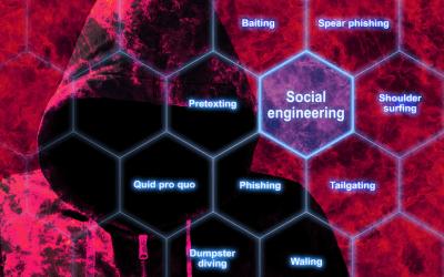 Ingeniería Social ¿qué es?